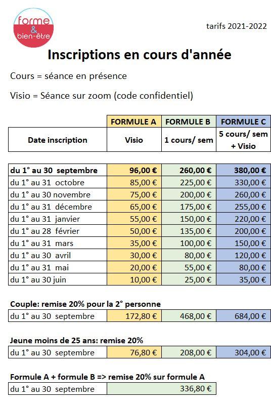 Barême Inscription 2021-2022.
